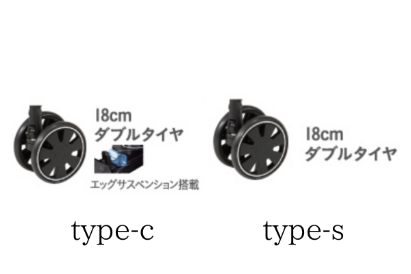 コンビAtto type-c type-s 比較 タイヤ