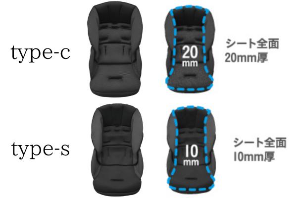 コンビAtto type-c type-s 比較 シート